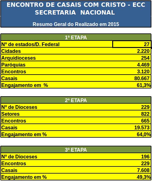 estatistica-2015